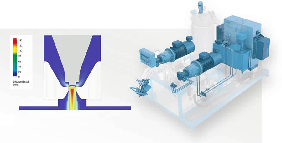 Effektive Umsetzung von hohem Druck in Vermischungsenergie durch Reduzierung der Flüssigkeitsreibung